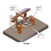 SRT01454-55转台焊接机器人工作站介绍