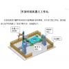 SRT01448车架焊接机器人工作站介绍