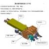SRT01444桥焊接机器人生产线