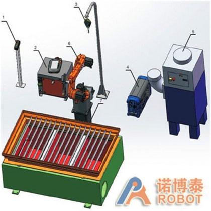 供应 库卡 工业机器人 诺博泰等离子切割机器人系统