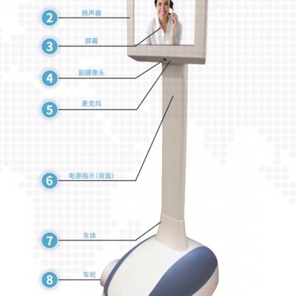 视频机器人|会议机器人