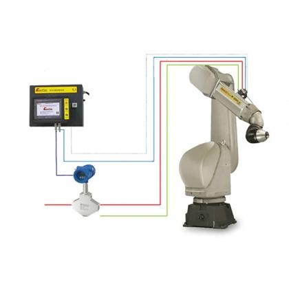 CorFlo 闭环流量控制系统