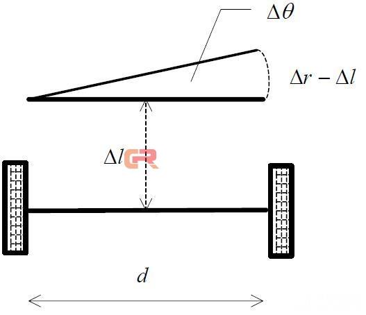 红外避障模块原理图
