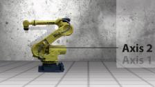六轴工业机器人工作原理