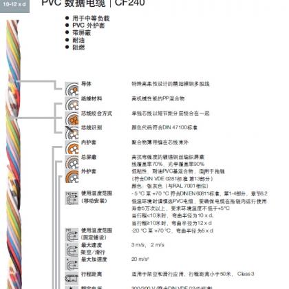 igus易格斯电缆CF240.01.14高柔性抗拉屏蔽电缆