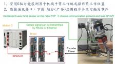 QuadRep 示教再现6轴机器人机械手系统