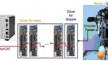 QuadRep 六轴机械手臂与伺服电动3轴夹爪