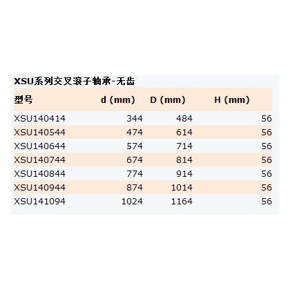 XSA/XSI/XSU/140414/140544/140644/140744/140844/140944/141094-N洛阳华纳轴承制造交叉滚子系列