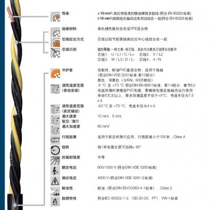 易格斯高柔性抗拉拖链电缆igus CHAINFLEX CF30.40.04  4G4
