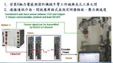 六轴机械手臂研磨抛光实时监控系统