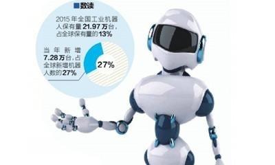 白领工人最危险:机器人或造成大量失业