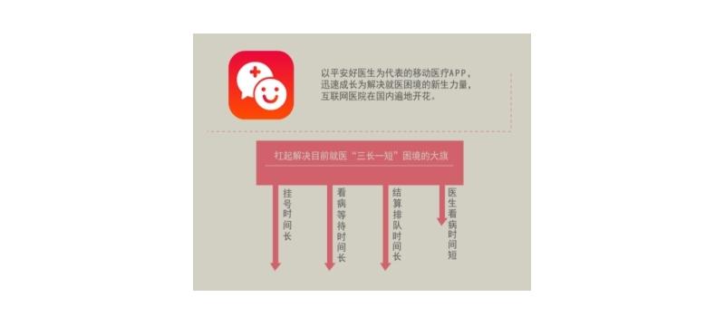 两会聚焦健康中国 人工智能及互联网医院升温