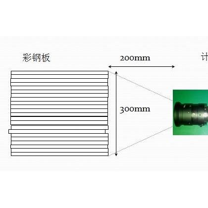 薄板离线计数检测项目介绍