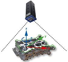 轮廓检测仅需使用单个传感器 - MONO2.5D。