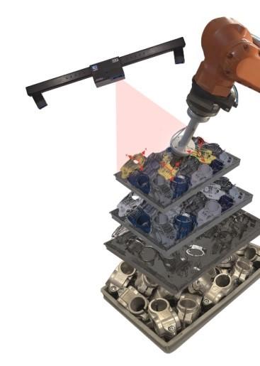 InteliPICK的双摄像头立体测量覆盖容器整个区域