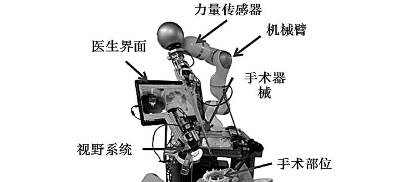 机器人缝补猪小肠 精细胜过达芬奇与外科医生