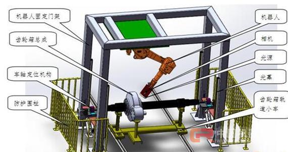 智能制造之眼----佰思杰科技推出机器视觉解决方案