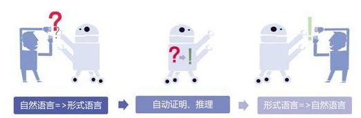 """""""老师""""一对一 智能教育机器人实现个性化教育"""