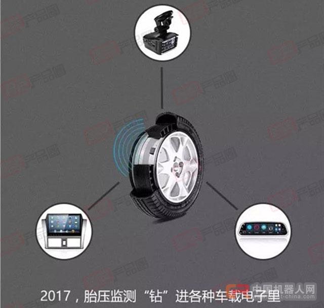 智驾浪潮下 2017汽车电子后装市场7大趋势
