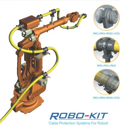 韩国CPS管线包全套系列ABB机器人管线包