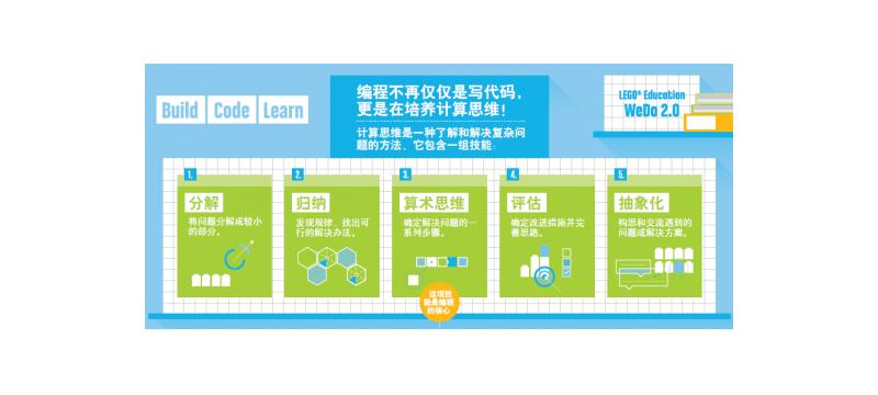 乐高教育发布编程新课程 快乐学习中体验STEM魅力