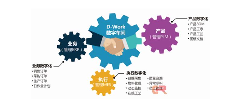 工业4.0拉动MES系统升级,电子制造迈向智能化