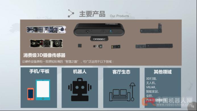 揭秘支付宝刷脸支付的关键传感器——奥比中光3D摄像头