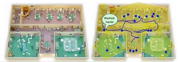 上完厕所洗手了吗?名校科研人员创造的AI摄像头盯着你呢