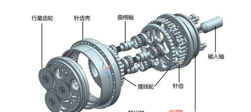 工业机器人的核心:RV减速机的前世今生