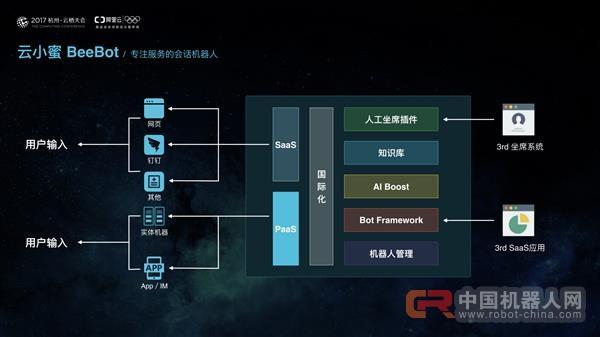 """阿里云发布智能会话客服机器人""""云小蜜"""""""
