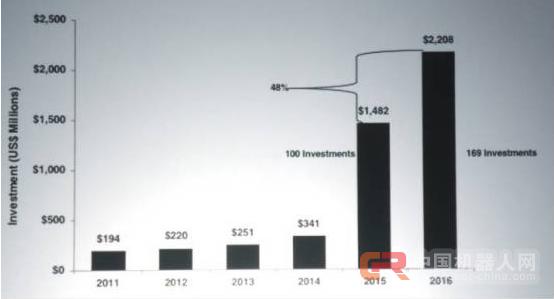 未来工业机器人市场还看中国
