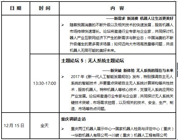 一年一度的机器人行业盛事 ——2017中国机器人产业发展大会即将与第二届国际机器人检测认证高峰论坛同期在重庆召开