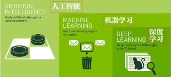 泛谈大数据 + AI 在征信行业的应用