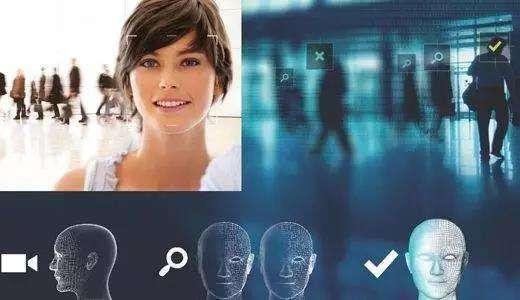 深度学习为人脸识别带来什么?