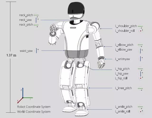 """外形仿人只是次要,拥有会自主决策的""""运动脑""""才是真的机器人"""