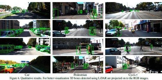 从陆续曝光的专利和论文 看苹果如何攻坚自动驾驶