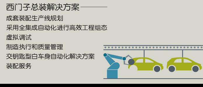 AMTS 2018总装工程展区 看总装车间技术革新