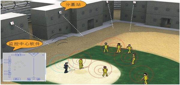 物联网——安防行业的下一个风口?