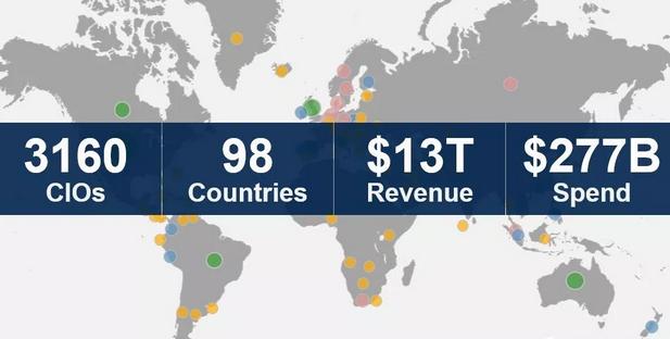 Gartner公布最新全球调查报告:五大技术仍将是2018年CIO钟情的投资领域,人工智能排名第九