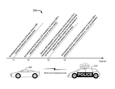 天网恢恢疏而不漏?福特说他们想造自动驾驶警车