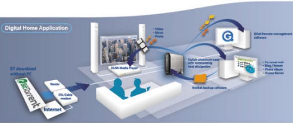 数字家庭、人工智能、车联网……看未来电子行业发展趋势