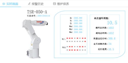 机器人的野蛮生长:从机器换人到智慧制造