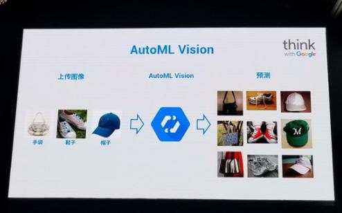 谷歌大力招揽机器学习人才,AI野心十足