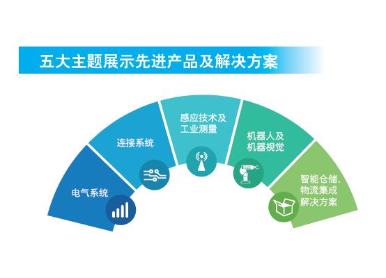 2018年SIAF 广州国际工业自动化技术及装备展览会下周隆重开幕