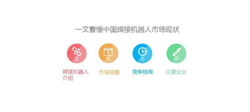 一文看懂中国焊接机器人市场现状