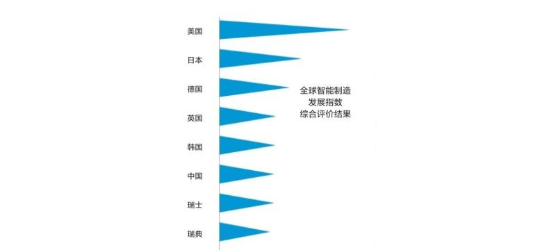 深圳机器人产业年产值超1000亿 宝安区发展最迅猛