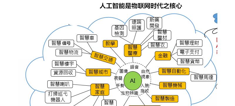 未来人工智能发展八大新趋势