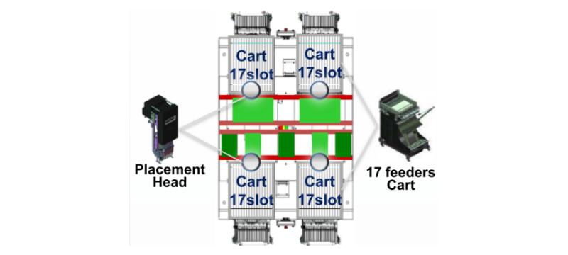 【深度解读】NEPCON上海电子展带你深入了解 SMT 核心设备