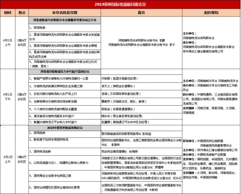 """""""豫见物流"""",再聚郑州—2019第六届郑州物流展4月1日即将开幕"""
