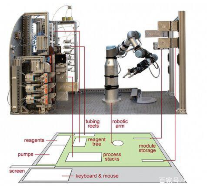 小型挖掘機價格-人工智能指導機器人平台實現分子制造自動化
